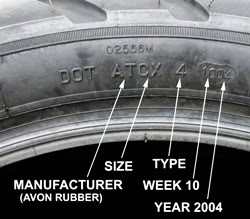 Tire Manufacturing Dates